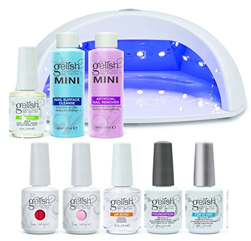 Nail Polish Package: Best Nail Polish Christmas Gifts (A Round Up Of The Best