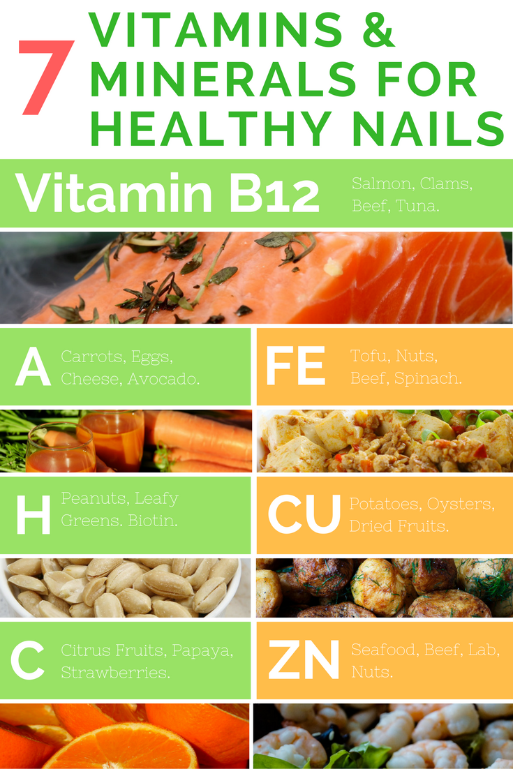 7 Vitamins and Minerals for Healthy Nails (Grow Healthier Nails)